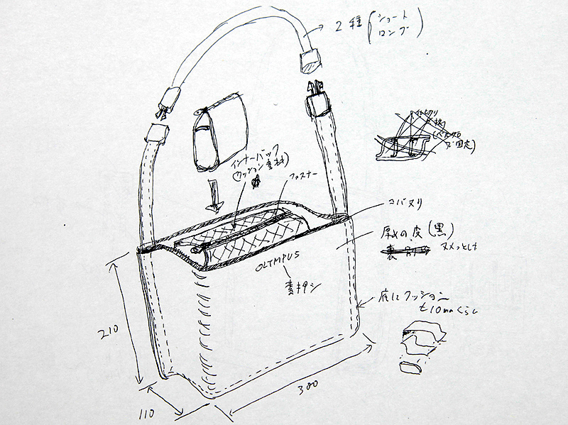 <b>プロジェクトに参加したデザイナーからのイメージ提案の1つ。バッグの下部にカメラを隠せる構造とのこと</b>