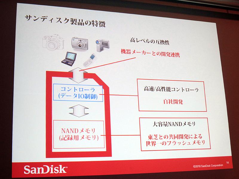 <b>SD WORMカードに限らず、サンディスクはメモリーカードを一貫生産している</b>
