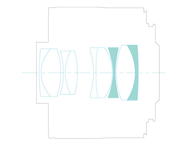 <b>2X IIIのレンズ構成図</b>