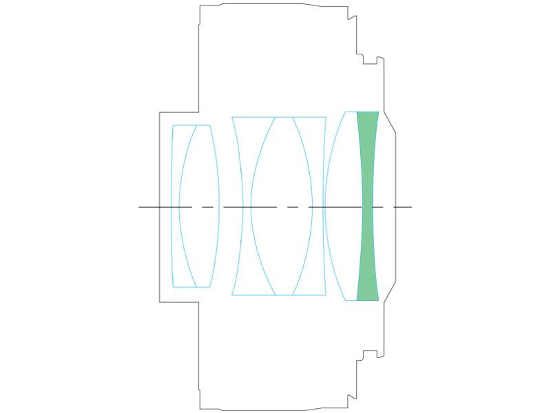 <b>1.4X IIIのレンズ構成図</b>