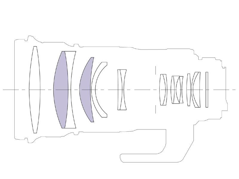 <b>レンズ構成図。紫色は蛍石レンズ</b>
