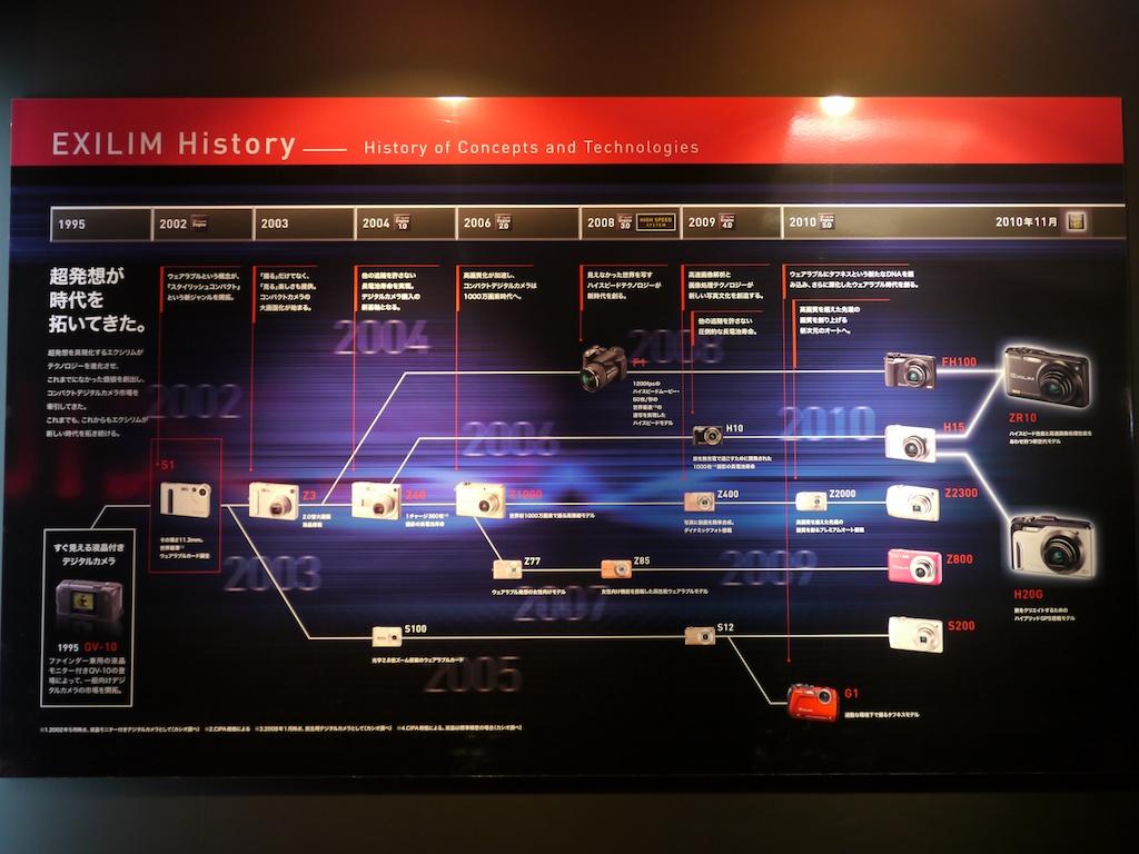 <b>EXILIM History</b>