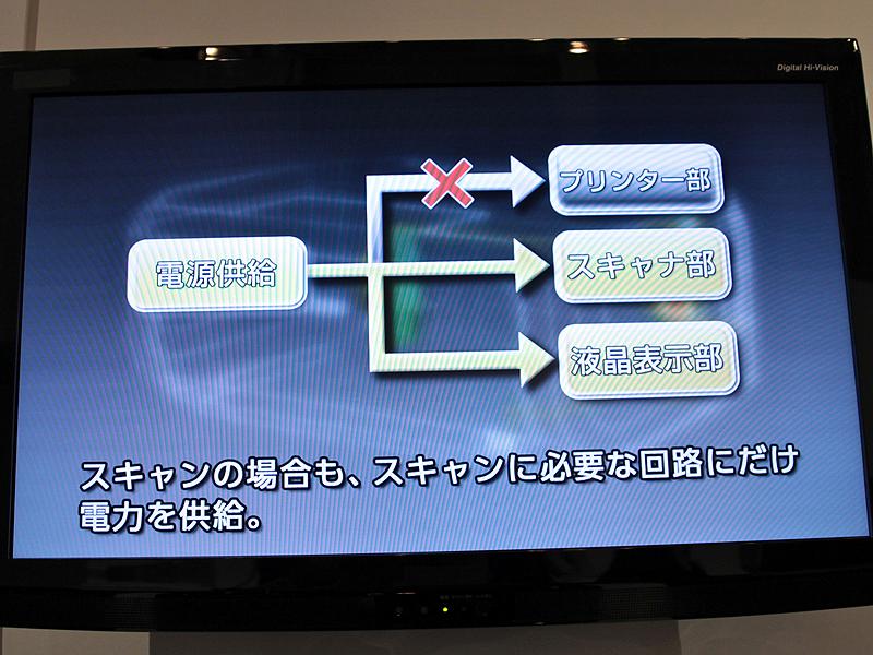 <b>動作時も必要な回路にのみ電源を供給する</b>