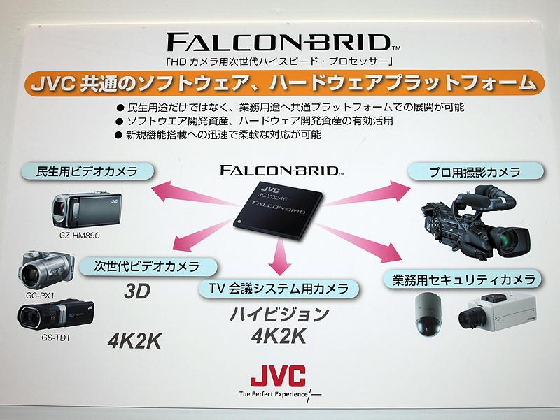 <b>ファルコンブリッドは同社のさまざまなカメラに採用されいている</b>