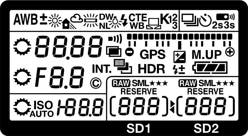 """<b>実はGPSの信号を受信すると、この部分に""""GPS""""と表示される。比較的大きな表示パネルを活かそうと、当初から表示を織り込んでいた</b>"""