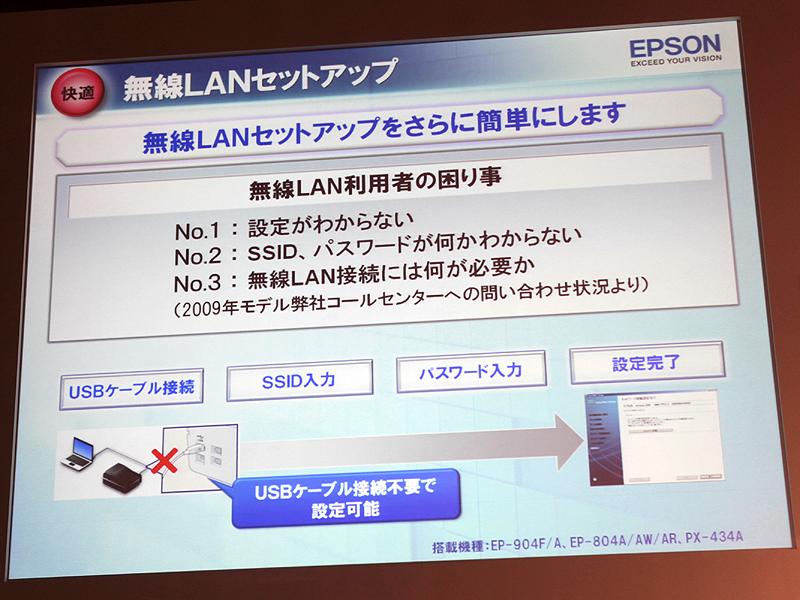 <b>無線LANのセットアップも簡単になった</b>