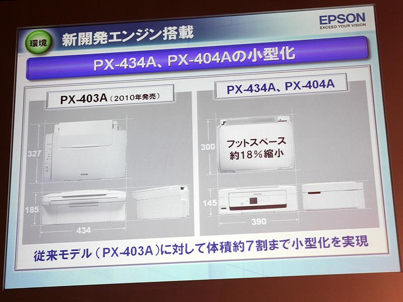 <b>PX-434AおよびPX-404Aは、従来に比べて小型化を実現した</b>