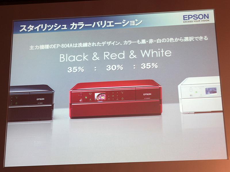 <b>EP-804Aの色別構成比の想定。レッドが3割を占めると見ている</b>