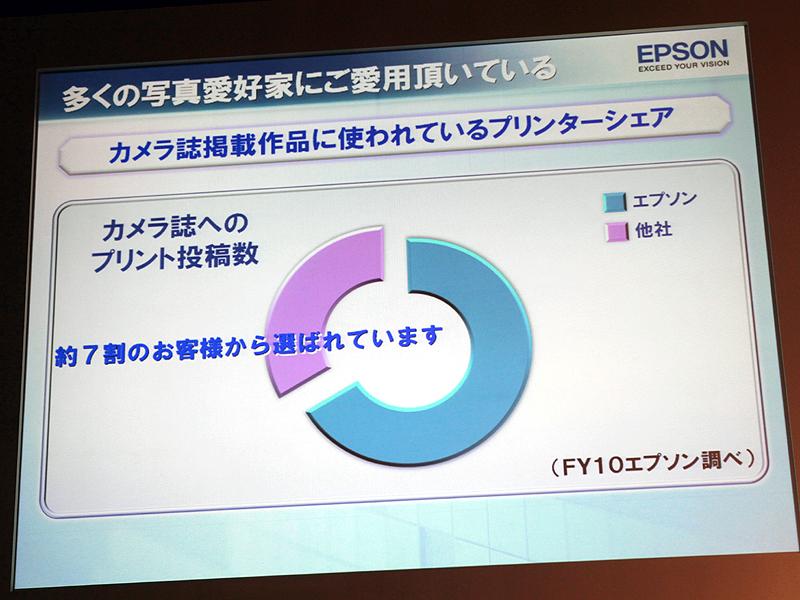 <b>カメラ誌掲載の作品のうち、約7割がエプソン製プリンターという</b>