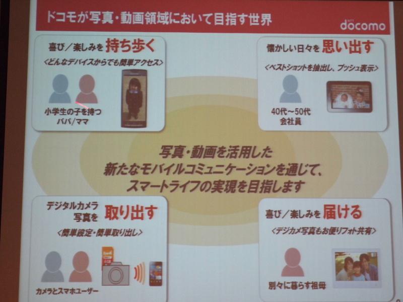 <b>NTTドコモの取り組み</b>