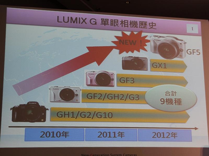 <b>台湾では2010年のLUMIX DMC-GH1に始まり、これまで9機種を発表</b>