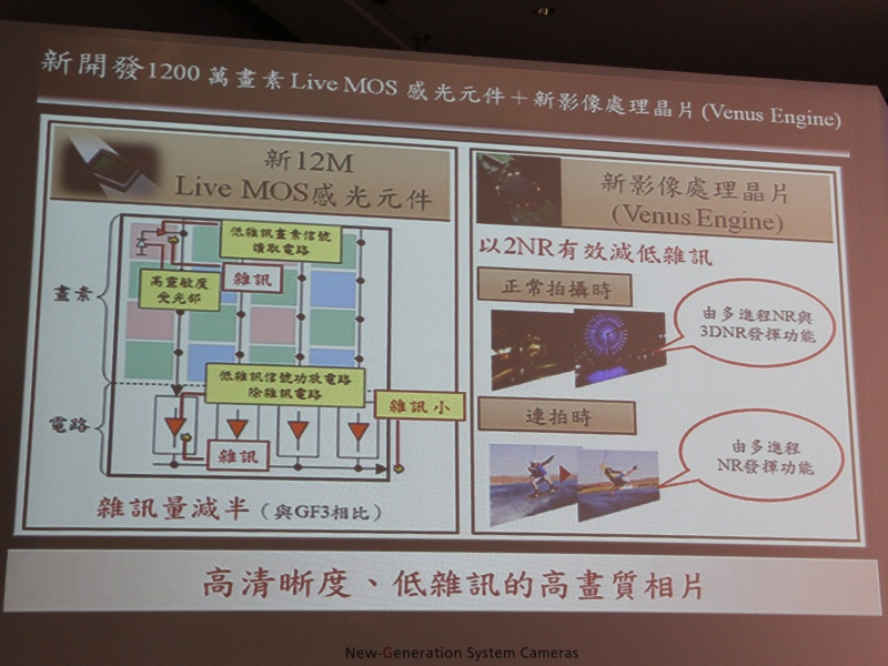 <b>新Live MOSセンサーとVenus Engineによる低ノイズを強調</b>