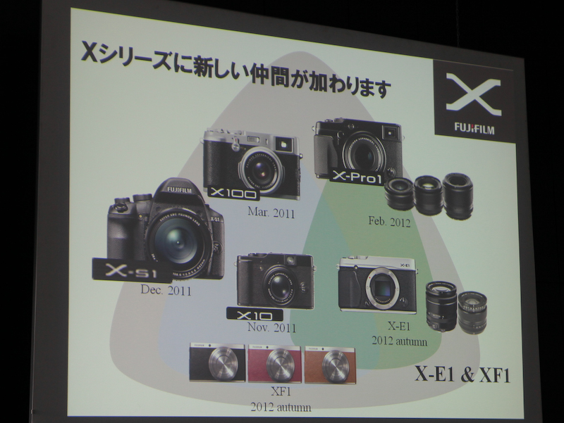 <b>FUJIFILM Xシリーズのラインナップ</b>
