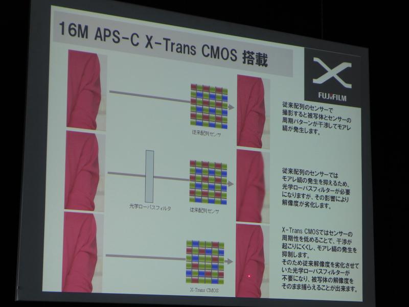 <b>独自のカラーフィルター配列であるX-Trans CMOSセンサーを採用</b>