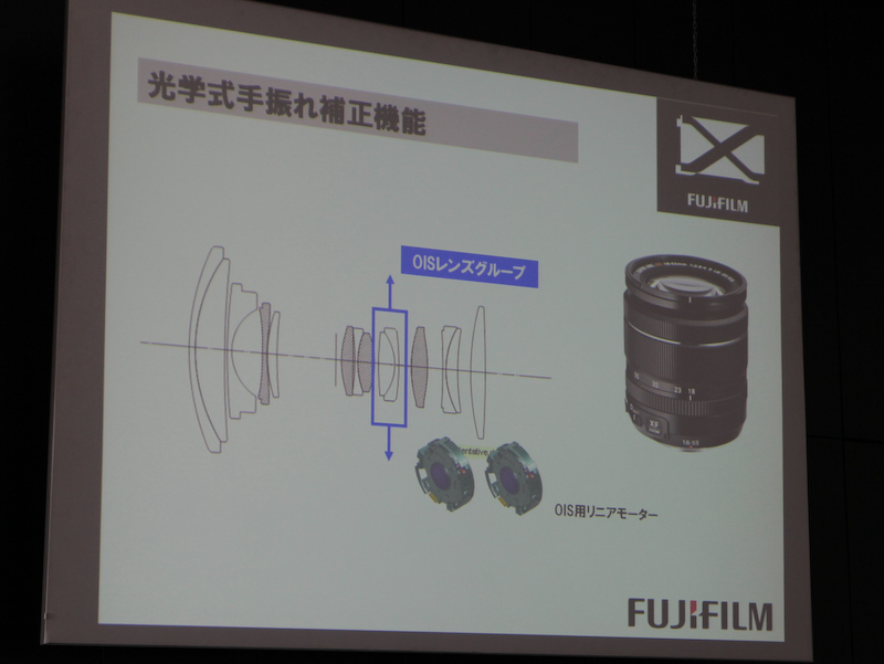 <b>モーター2個による光学式手ブレ補正機構を備える</b>