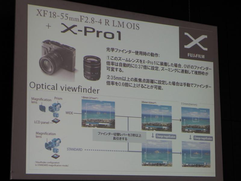 <b>FUJIFILM X-Pro1で使用した場合の説明。望遠側ではマニュアル操作でファインダー倍率を上げることができる</b>