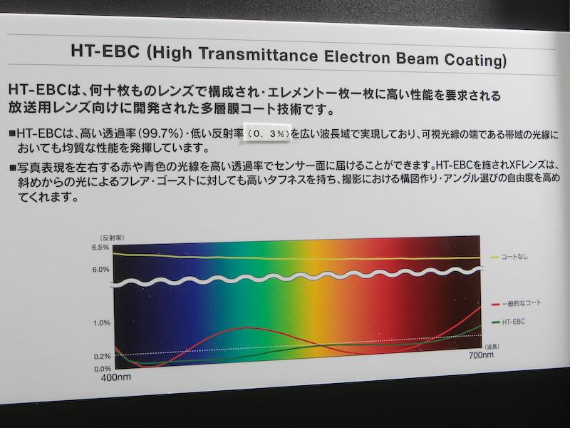 <b>同コートにより従来よりも反射率を下げることができるという</b>