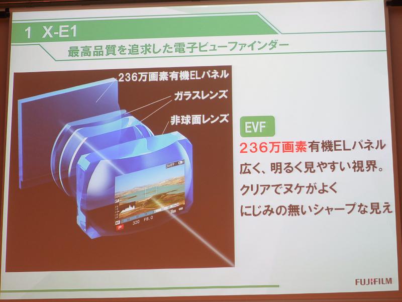 <b>EVFにはガラスレンズを使うなど見え方にこだわったという</b>