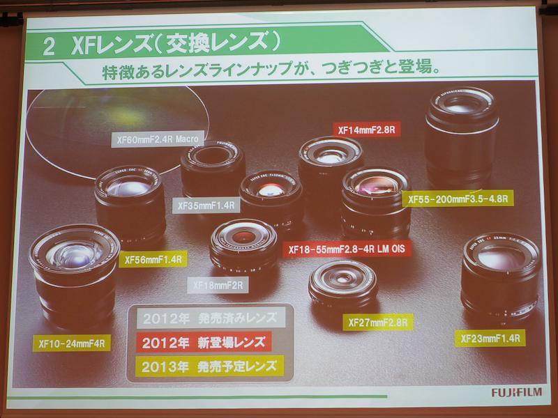 """<b><a href=""""http://dc.watch.impress.co.jp/docs/news/20120626_542776.html""""><b>発表済みのレンズロードマップ</b></a>。会場にモックアップの参考展示があった。いずれも2013年に発売の予定</b>"""
