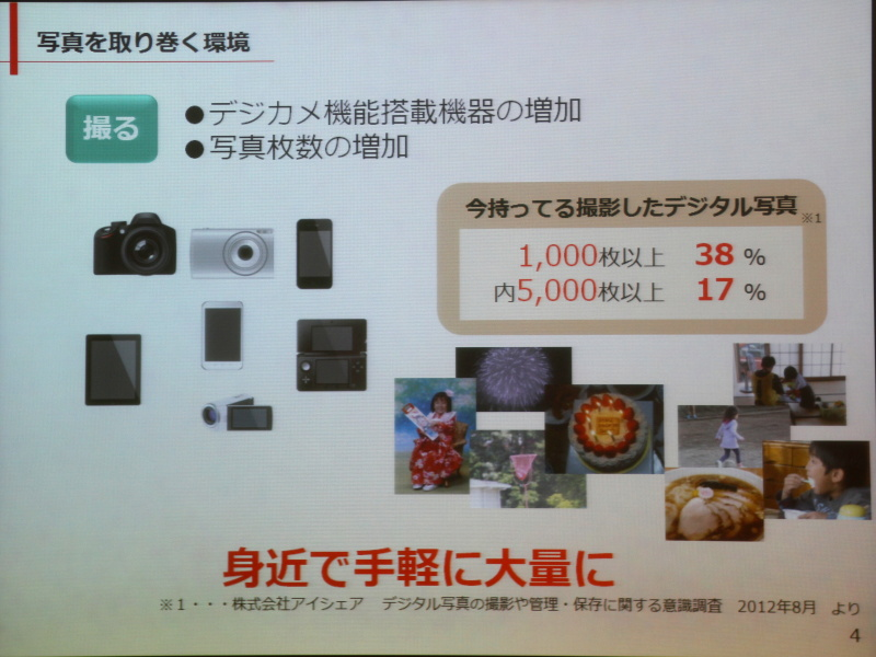<b>カメラ搭載機種の増加に付随して撮影枚数も増えているとした</b>