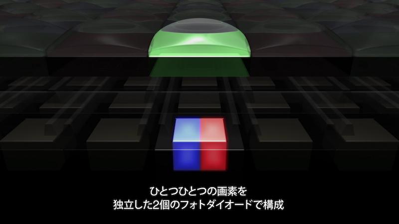 デュアルピクセルCMOS AFの場合、1つの画素を2つのフォトダイオードに分割している。