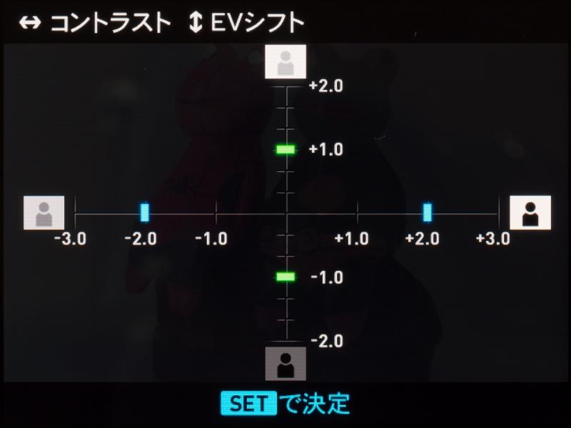 こちらは「コントラスト×明るさ」の調整時の画面。左右キーでコントラスト、上下キーでEVシフト量を設定できる。