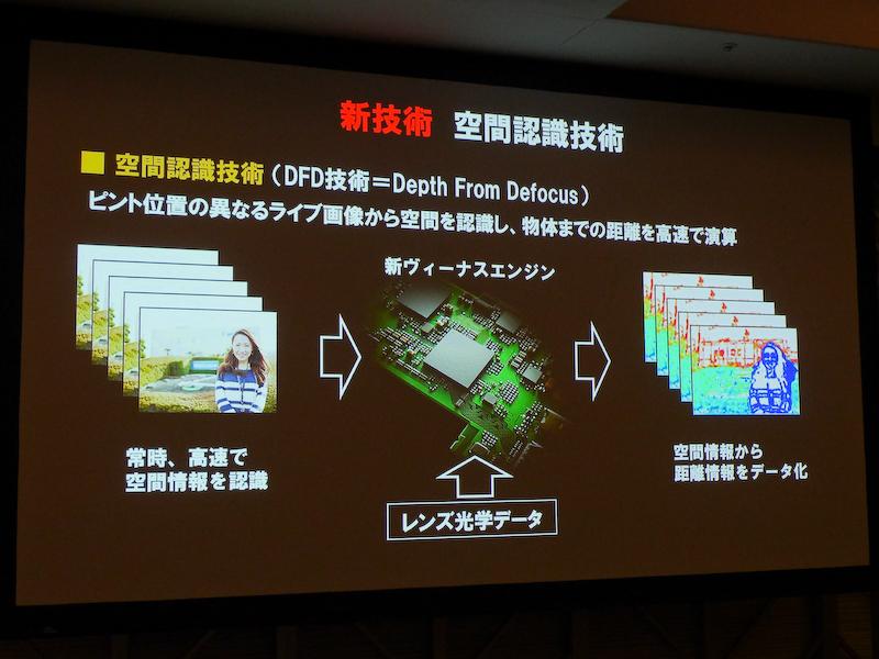 空間認識技術によるAFの仕組み。
