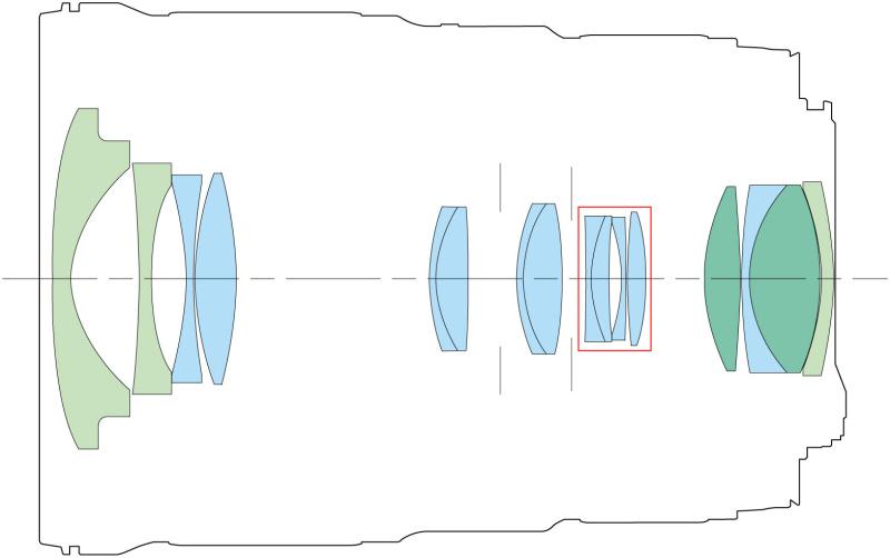 レンズ構成図。赤枠部分がISユニット