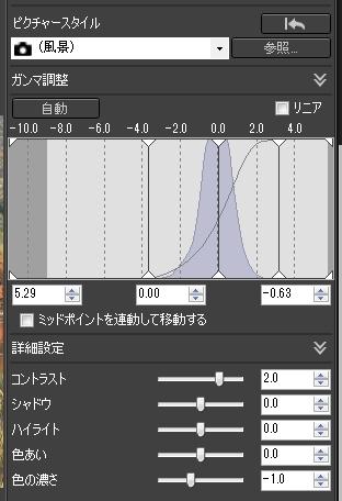 [基本調整ツールパレット]の[ガンマ調整]で[自動]ボタンを押す。さらに[コントラスト]を[2.0]、[色の濃さ]を[-1.0]に設定