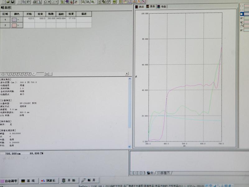 分光光度計によるNDフィルターの実際の測定結果。グラフの水色がベンロ製で、フラットに近い特性。紫と緑は他社製の樹脂製フィルターで、やはり赤色付近の透過率が増大してしまっている