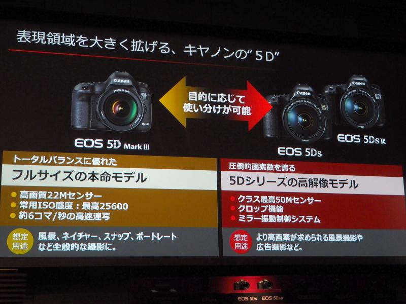 EOS 5Dシリーズの内訳