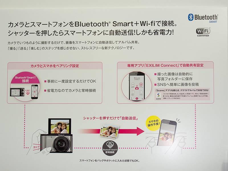 Bluetooth Smartを使った画像転送の説明