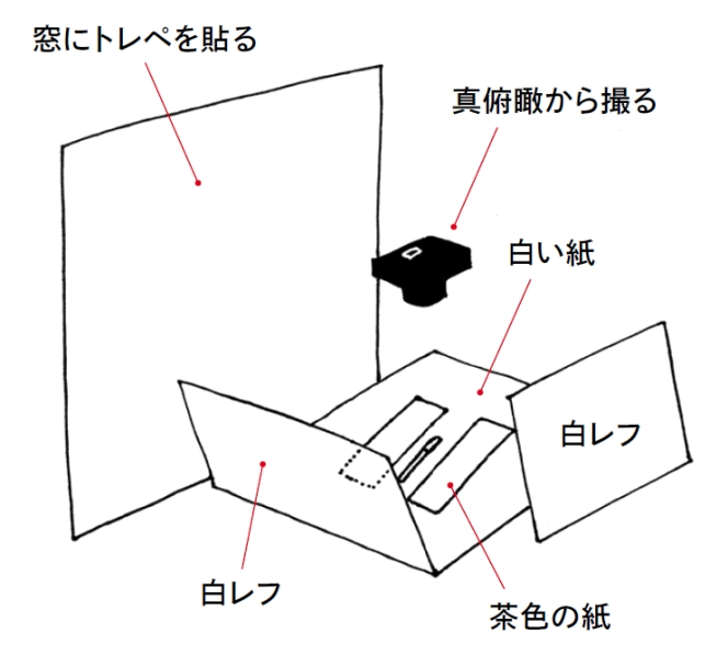 窓からの自然光をメインに、三脚は使わずに撮影。背景はA3サイズの白い紙です。