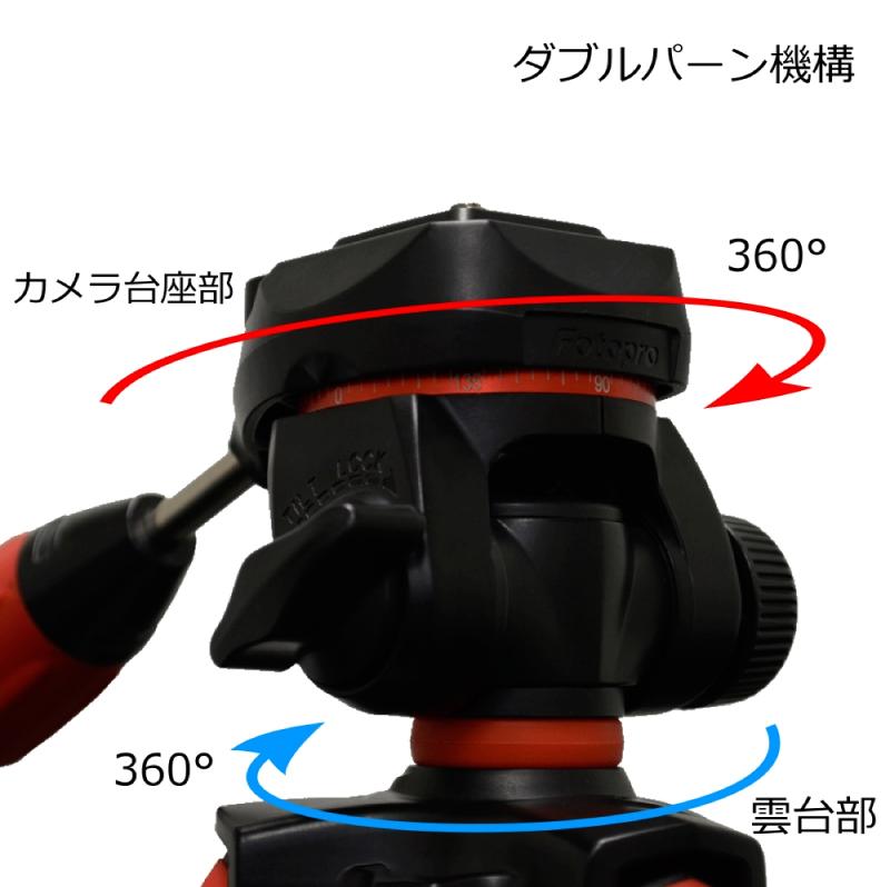 カメラ台座部と雲台部に2つのパン機構を採用