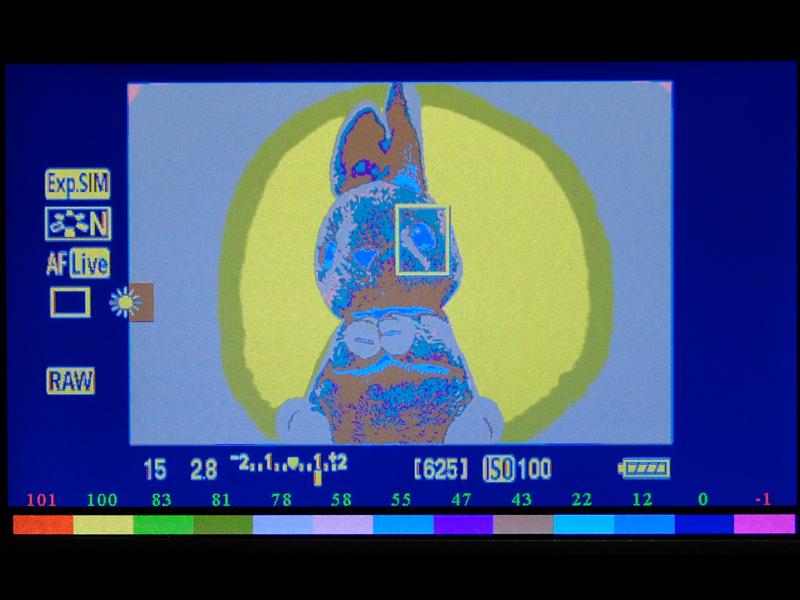 フォールスカラー機能では、画面の明るさを数字で知ることができる