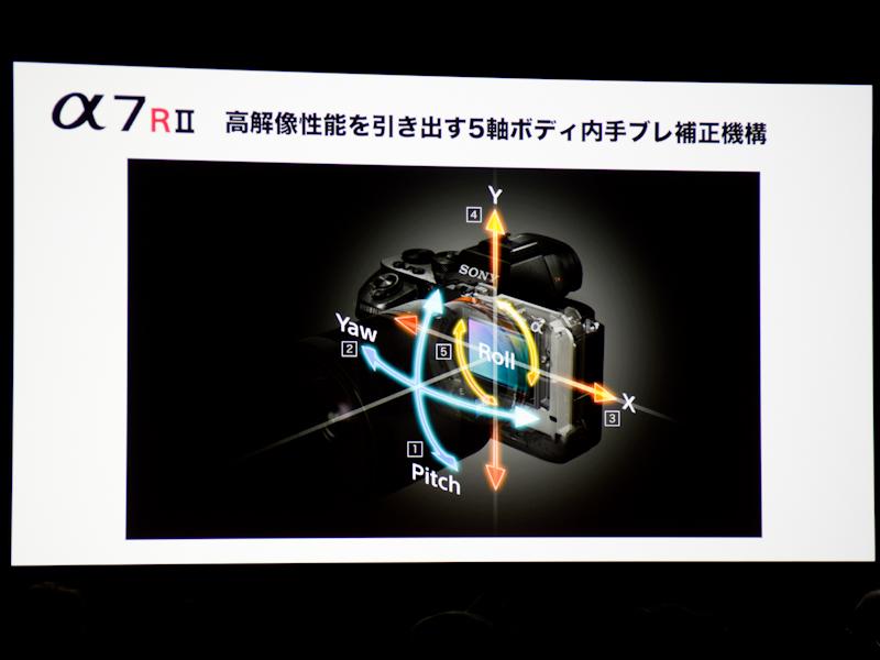 α7Rにはなかったボディ内手ブレ補正機構を搭載