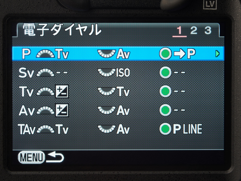 電子ダイヤルの操作は露出モード毎に個別に設定するようになっている。Tvはシャッター速度、Avは絞りを意味する。