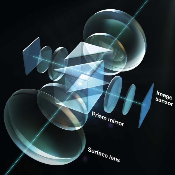 """<strong class="""""""">二眼屈曲光学系</strong><br class="""""""">プリズムによって光路を90度折り曲げる屈曲光学系を採用。ぞれぞれレンズからセンサーに向かって右方向に光を折り曲げることで、2つのレンズ間の距離を短縮し、できるだけ視差を少なくしている"""
