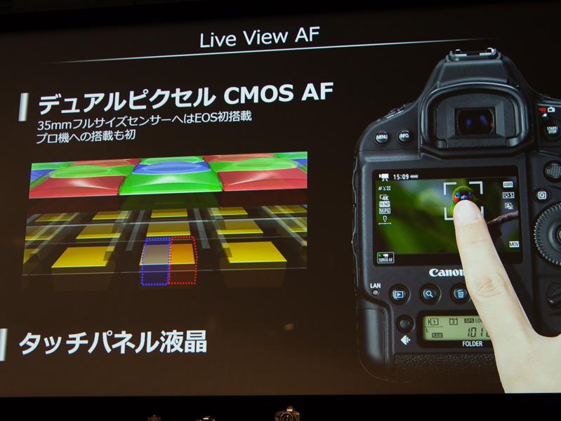 デュアルピクセルCMOS AFをフルサイズEOSで初めて搭載