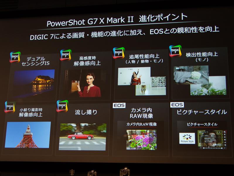 PowerShot G7 X Mark IIでは、EOS同様カメラ内RAW現像なども可能となっている