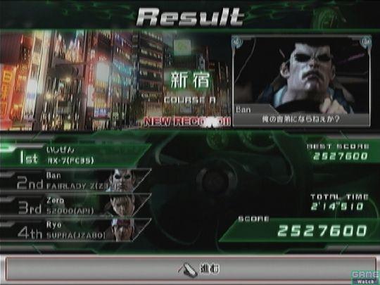 レースの結果、それによって得られた賞金、ランキング登録用のパスワードなどが表示される