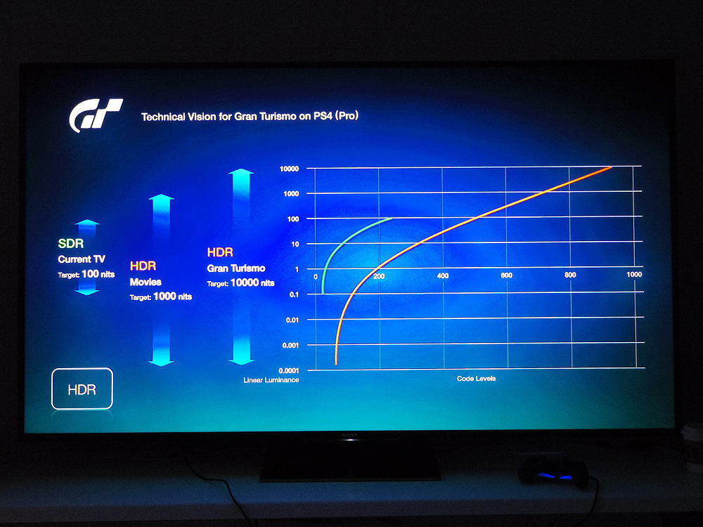 HDR対応の比較。今後出てくるHDRテレビの10倍の明るさをコントロールする