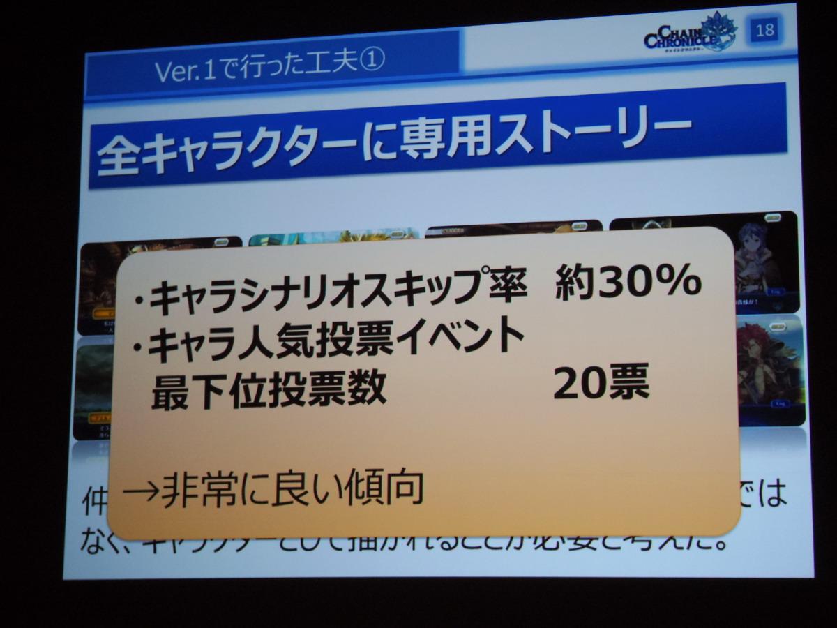 キャラクターシナリオのスキップ率は30%程度