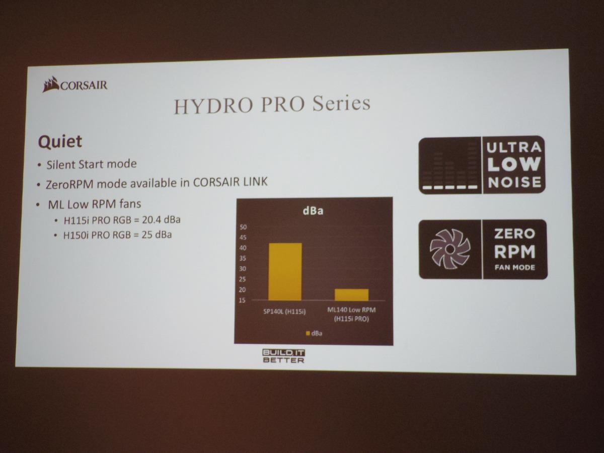「H150i PRO」と「H115i PRO」の特徴