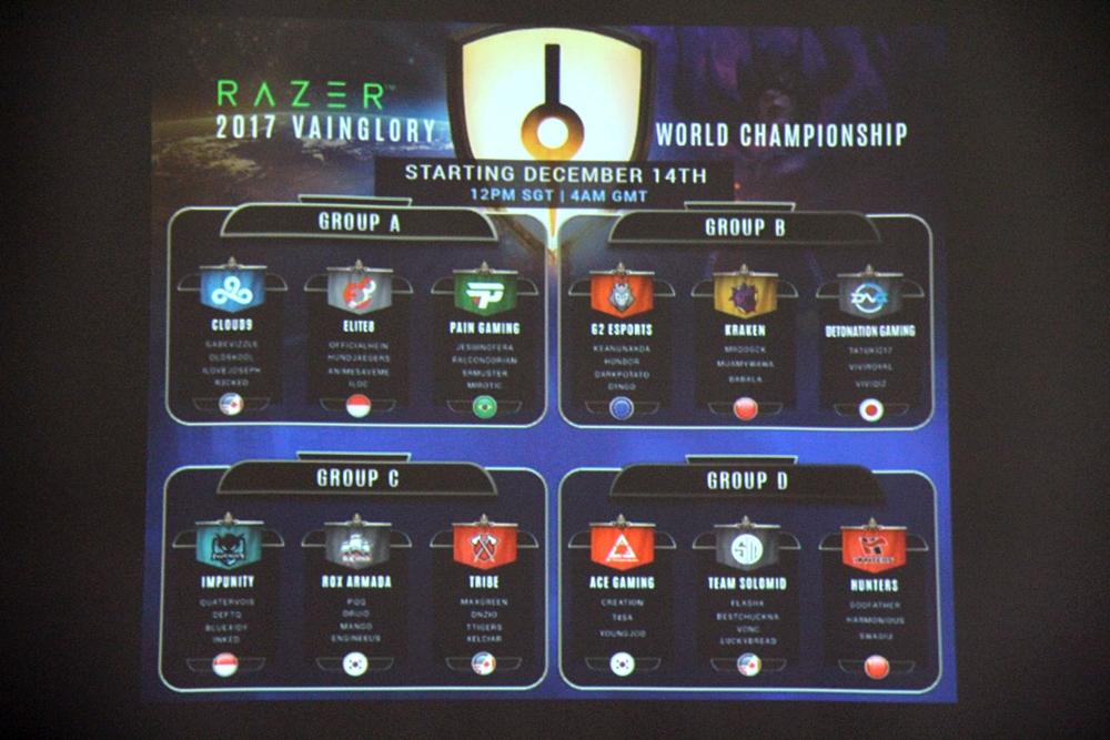 初日に行なわれるグループリーグのリスト。日本は「GROUP B」でドイツ、中国と枠を争う