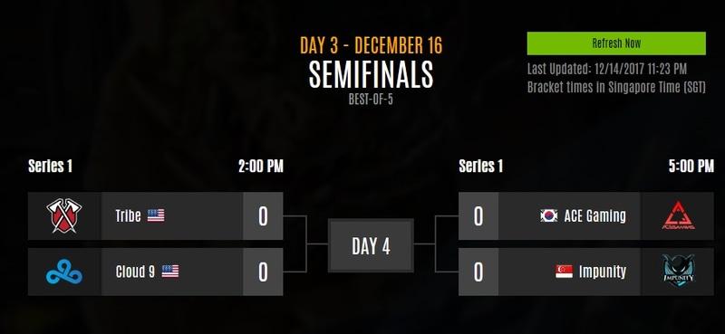 準決勝のトーナメント表