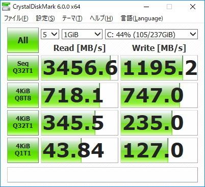 CrystalDiskMark(左:M.2 SSD、右:HDD)