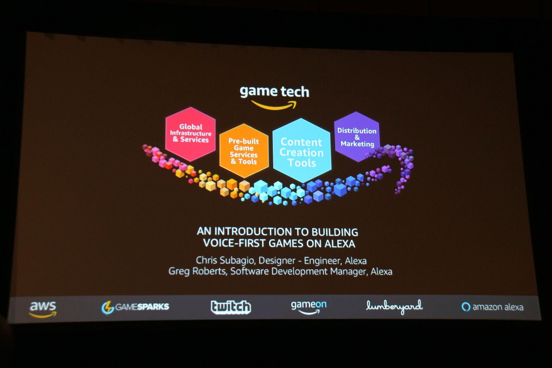 ゲーム産業をフルカバーするAmazon