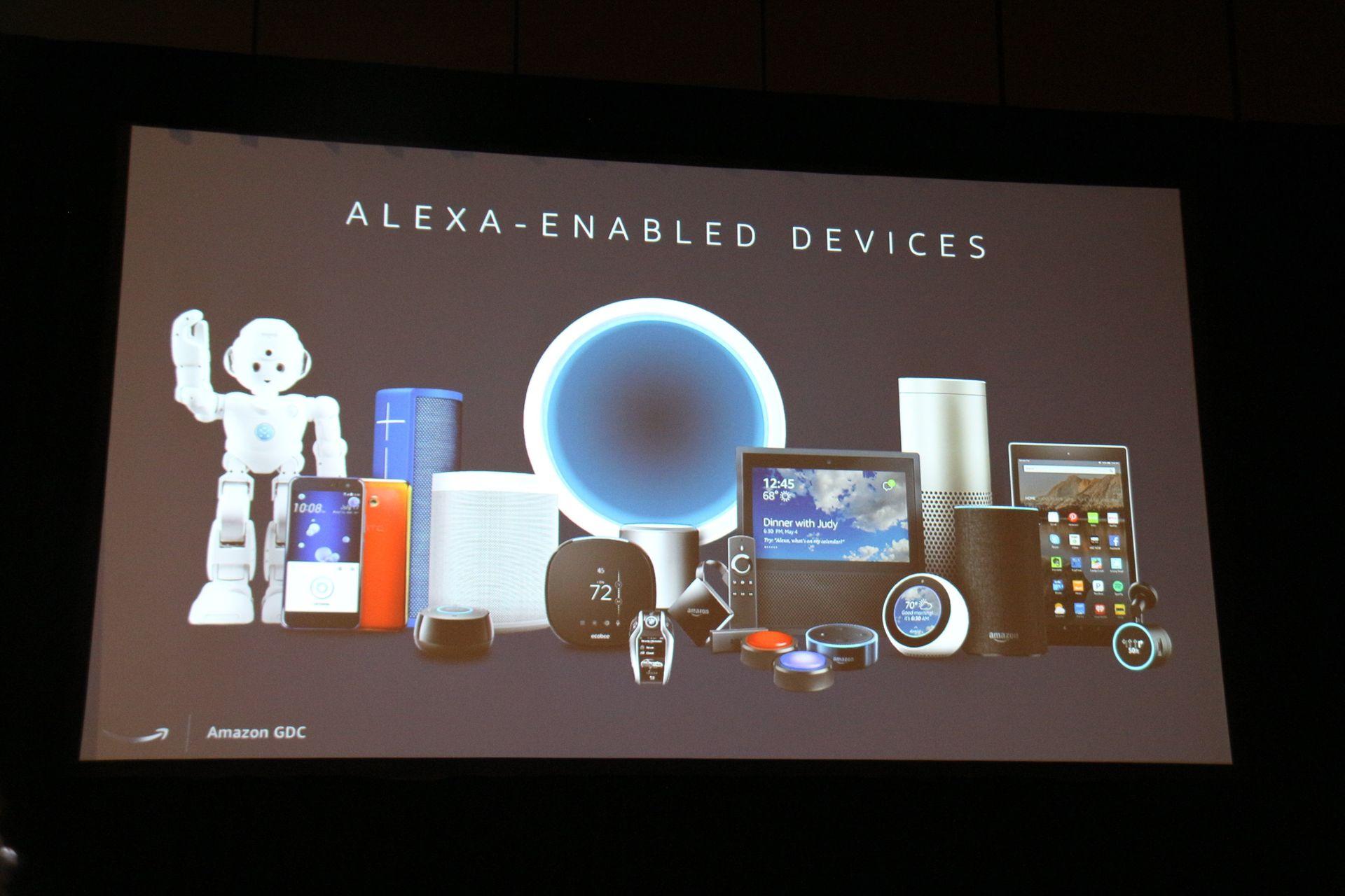 世界にはすでに数千万台のAlexaデバイスが販売されている