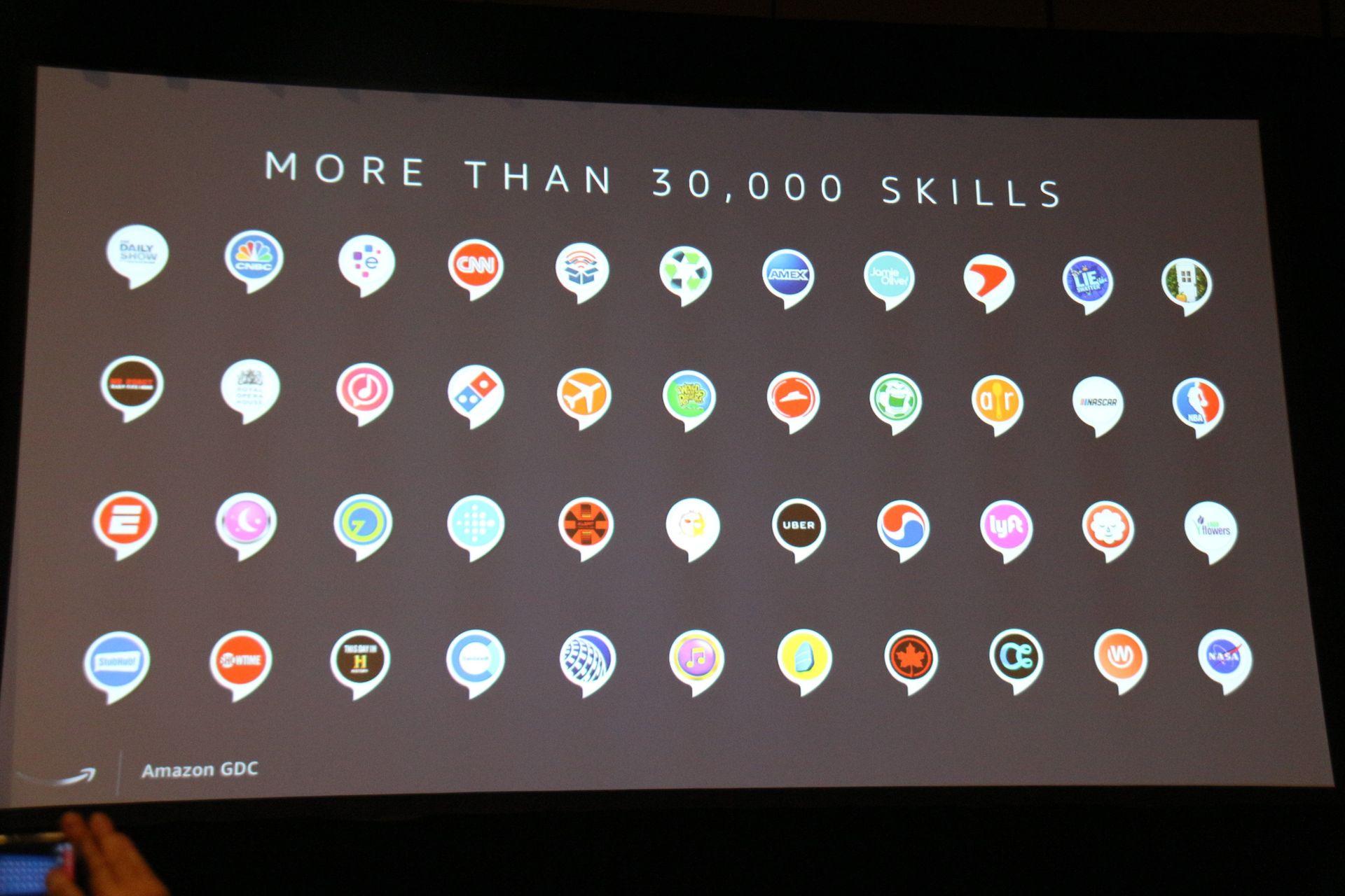 これまでに3万以上のスキル(アプリ)がリリースされている